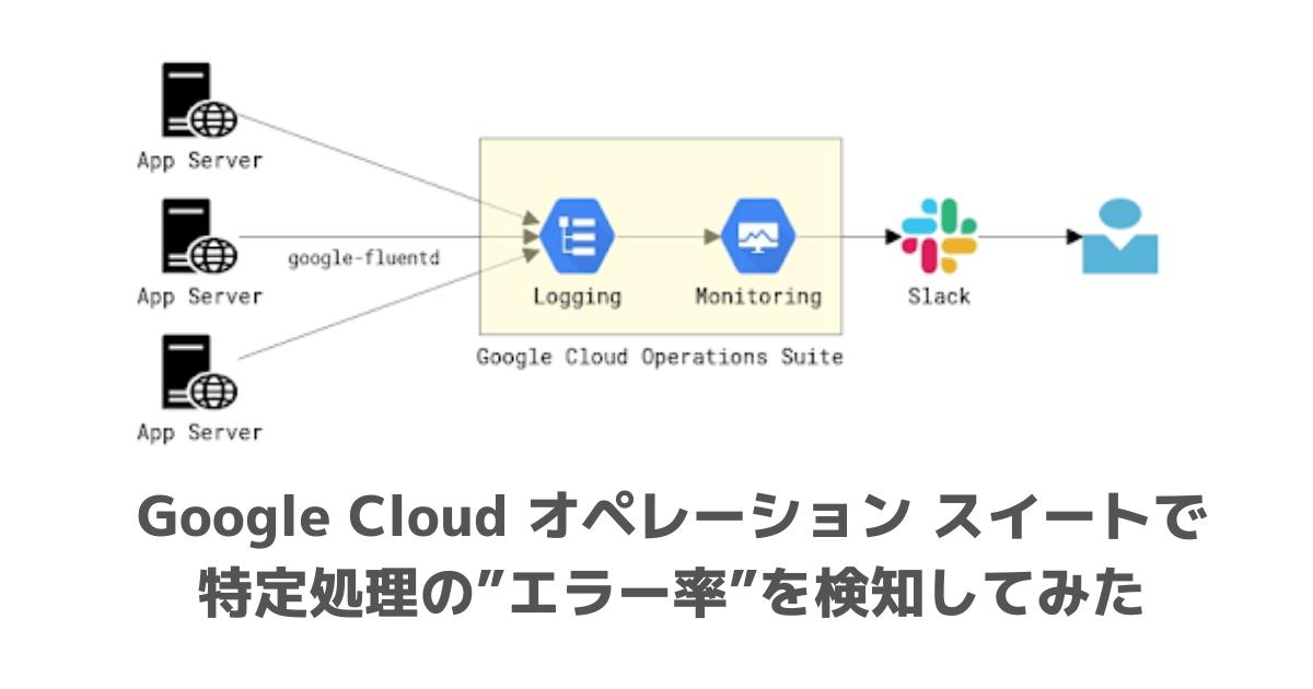 """Google Cloud オペレーション スイートで特定処理の""""エラー率""""を検知してみた"""